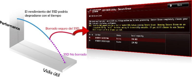 SSD-Secure-Erase2