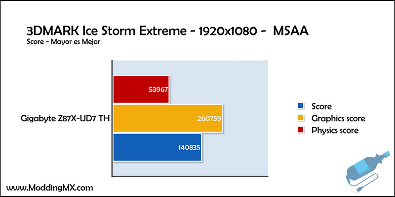 Gigabyte-Z87X-UD7-TH-3DMARK-Ice-Storm