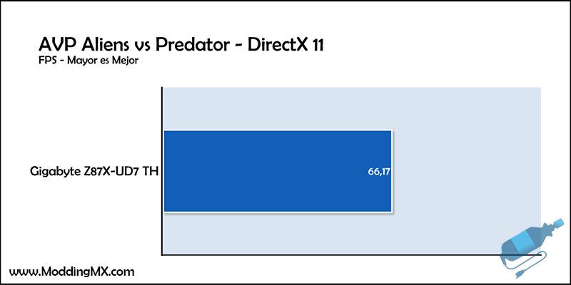 Gigabyte-Z87X-UD7-TH-AVP-Aliens-vs-Predator
