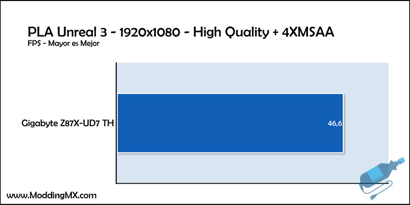 Gigabyte-Z87X-UD7-TH-PLA-Unreal-3
