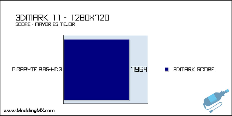 Gigabyte-B85-HD3-12