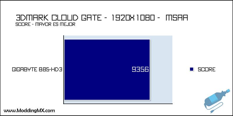 Gigabyte-B85-HD3-14
