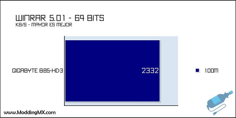 Gigabyte-B85-HD3-21