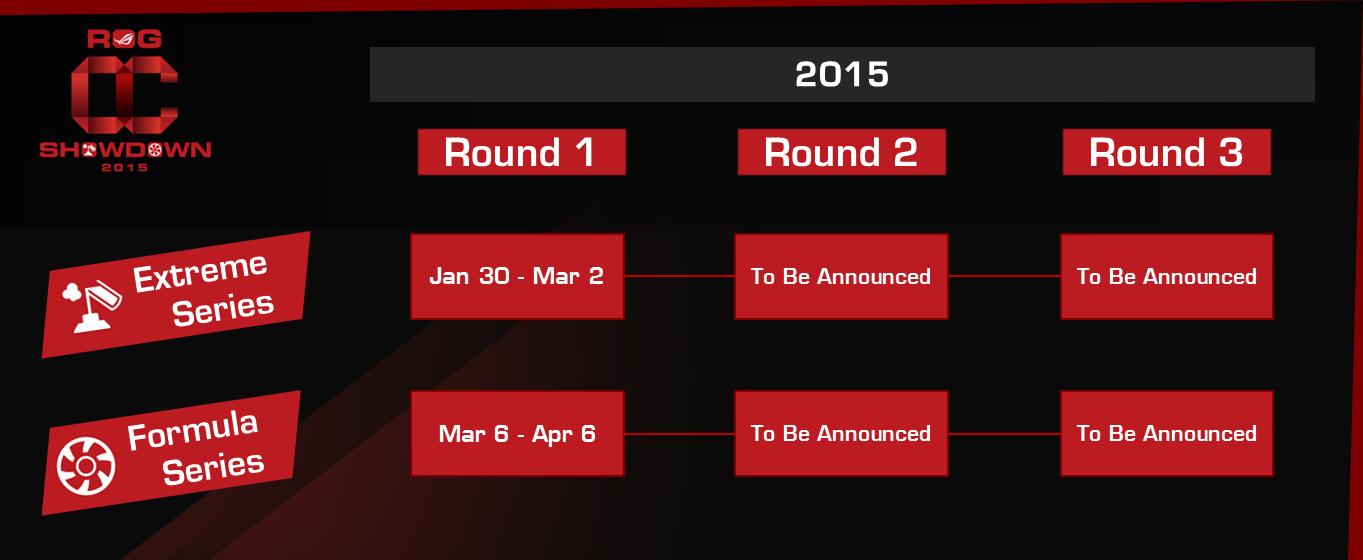 ROG_OC_Showdown_2015_Series_framework