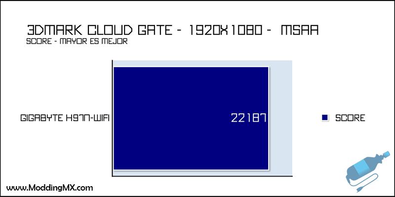 Gigabyte-H97N-WIFI-22