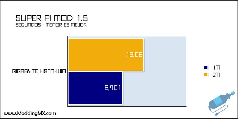 Gigabyte-H97N-WIFI-28