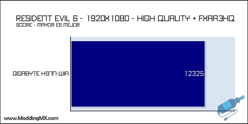 Gigabyte-H97N-WIFI-32