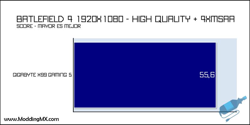 Gigabyte-X99-GAMING-5-29