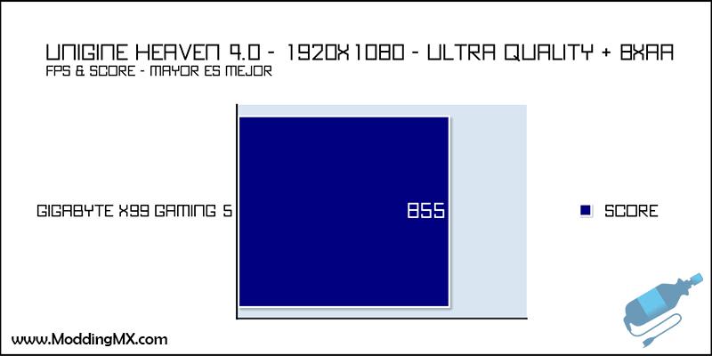 Gigabyte-X99-GAMING-5-33