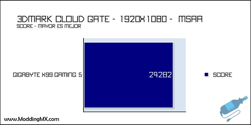 Gigabyte-X99-GAMING-5-42