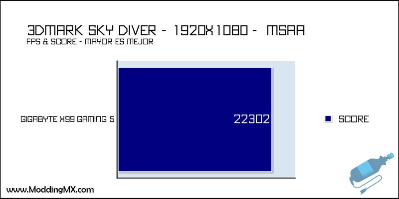 Gigabyte-X99-GAMING-5-43