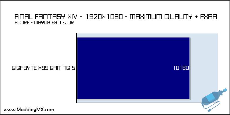 Gigabyte-X99-GAMING-5-45