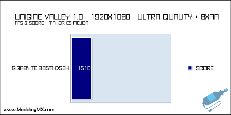 Gigabyte-B85M-DS3H-22