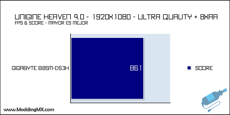 Gigabyte-B85M-DS3H-23