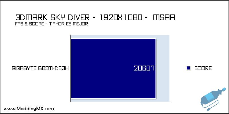 Gigabyte-B85M-DS3H-31