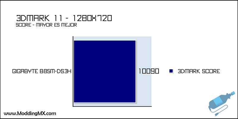 Gigabyte-B85M-DS3H-35