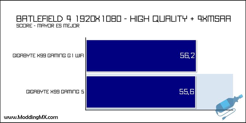 Gigabyte-X99-GAMING-G1-WIFI-35