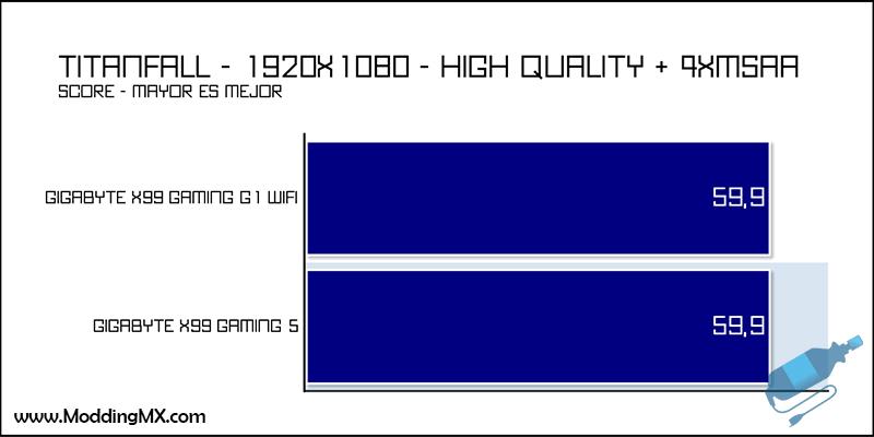 Gigabyte-X99-GAMING-G1-WIFI-36