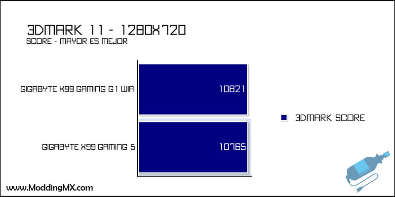 Gigabyte-X99-GAMING-G1-WIFI-41