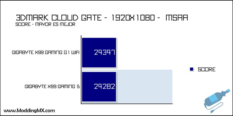 Gigabyte-X99-GAMING-G1-WIFI-42