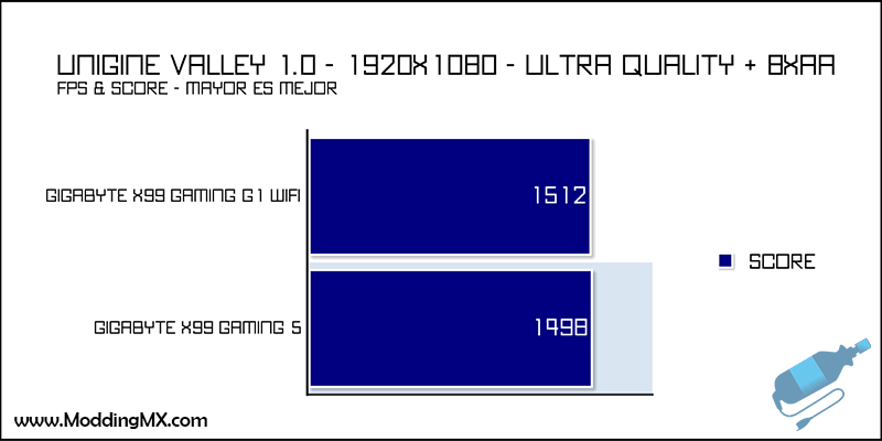Gigabyte-X99-GAMING-G1-WIFI-46