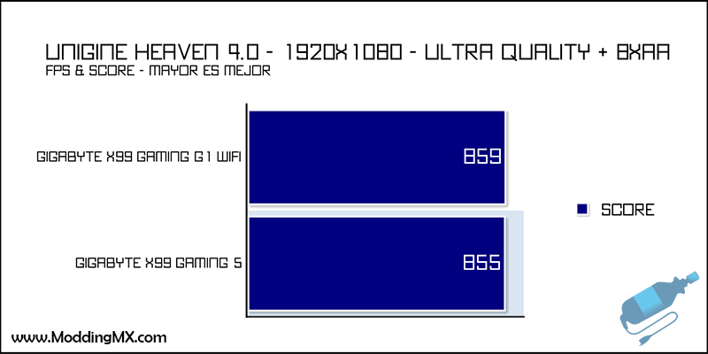 Gigabyte-X99-GAMING-G1-WIFI-47