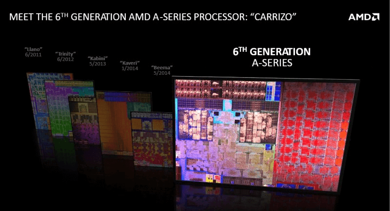 AMD-Carrizo-APU-4