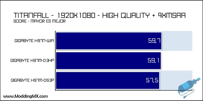 Gigabyte-H97M-D3HP-22