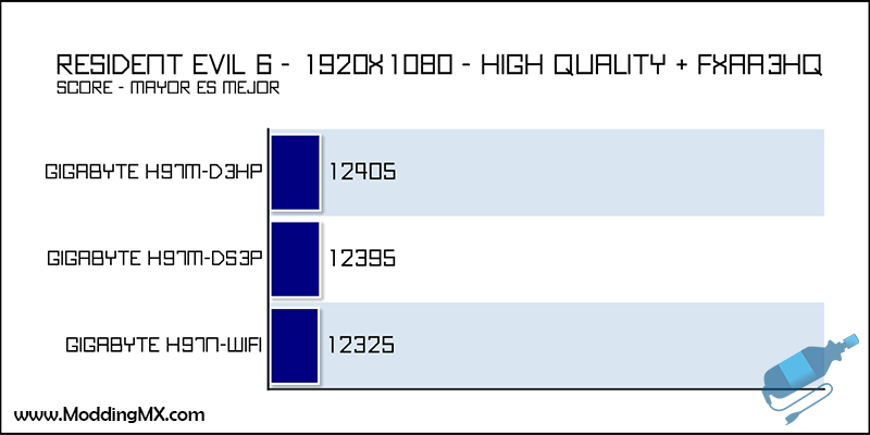 Gigabyte-H97M-D3HP-23