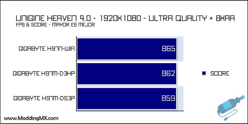 Gigabyte-H97M-D3HP-25
