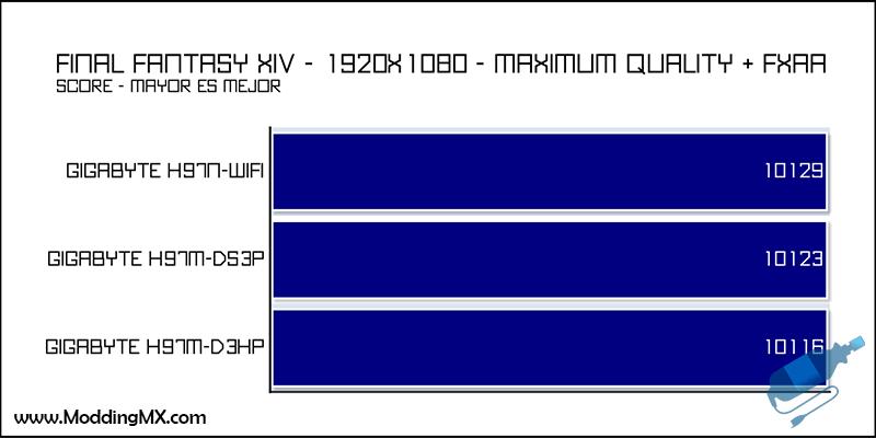 Gigabyte-H97M-D3HP-31