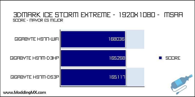 Gigabyte-H97M-D3HP-32