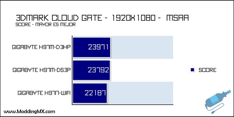 Gigabyte-H97M-D3HP-33